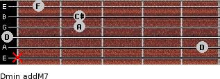 Dmin(addM7) for guitar on frets x, 5, 0, 2, 2, 1