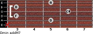 Dmin(addM7) for guitar on frets x, 5, 3, 6, 3, 5