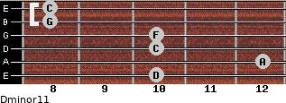 Dminor11 for guitar on frets 10, 12, 10, 10, 8, 8
