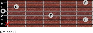 Dminor11 for guitar on frets x, 5, 3, 0, 1, 5