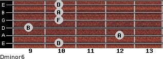 Dminor6 for guitar on frets 10, 12, 9, 10, 10, 10