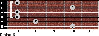 Dminor6 for guitar on frets 10, 8, 7, 7, 10, 7