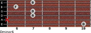 Dminor6 for guitar on frets 10, x, 7, 7, 6, 7