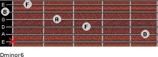 Dminor6 for guitar on frets x, 5, 3, 2, 0, 1