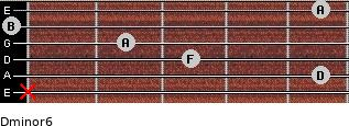 Dminor6 for guitar on frets x, 5, 3, 2, 0, 5