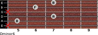 Dminor6 for guitar on frets x, 5, 7, x, 6, 7