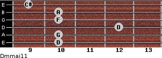Dm(maj11) for guitar on frets 10, 10, 12, 10, 10, 9