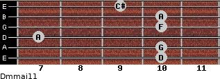 Dm(maj11) for guitar on frets 10, 10, 7, 10, 10, 9