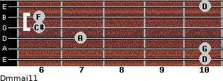 Dm(maj11) for guitar on frets 10, 10, 7, 6, 6, 10