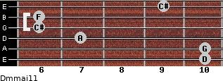 Dm(maj11) for guitar on frets 10, 10, 7, 6, 6, 9