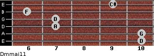 Dm(maj11) for guitar on frets 10, 10, 7, 7, 6, 9