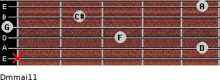 Dm(maj11) for guitar on frets x, 5, 3, 0, 2, 5