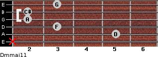 Dm(maj11) for guitar on frets x, 5, 3, 2, 2, 3