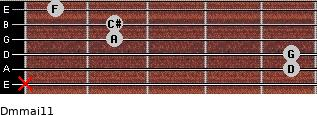 Dm(maj11) for guitar on frets x, 5, 5, 2, 2, 1