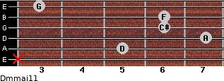 Dm(maj11) for guitar on frets x, 5, 7, 6, 6, 3