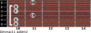 Dm(maj11) add(m2) guitar chord
