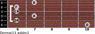Dm(maj13) add(m2) guitar chord
