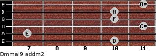 Dm(maj9) add(m2) guitar chord