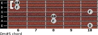 Dm#5 for guitar on frets 10, 8, 8, 10, 6, 6