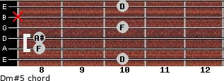 Dm#5 for guitar on frets 10, 8, 8, 10, x, 10