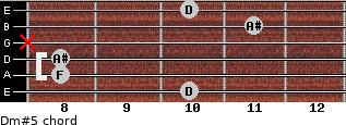 Dm#5 for guitar on frets 10, 8, 8, x, 11, 10