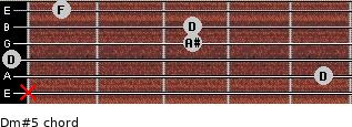 Dm#5 for guitar on frets x, 5, 0, 3, 3, 1