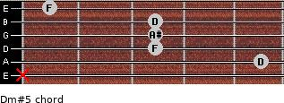 Dm#5 for guitar on frets x, 5, 3, 3, 3, 1
