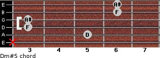 Dm#5 for guitar on frets x, 5, 3, 3, 6, 6