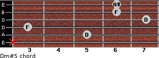 Dm#5 for guitar on frets x, 5, 3, 7, 6, 6