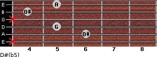 D#(b5) for guitar on frets x, 6, 5, x, 4, 5
