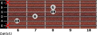 D#(b5) for guitar on frets x, 6, 7, 8, 8, x