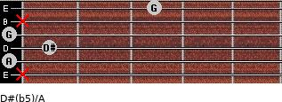 D#(b5)/A for guitar on frets x, 0, 1, 0, x, 3