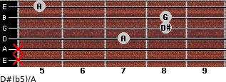 D#(b5)/A for guitar on frets x, x, 7, 8, 8, 5