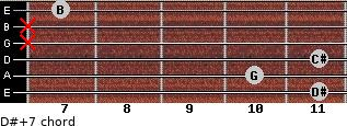 D#+7 for guitar on frets 11, 10, 11, x, x, 7