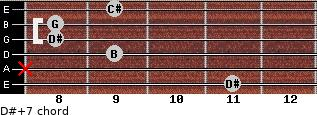 D#+7 for guitar on frets 11, x, 9, 8, 8, 9
