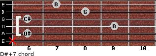 D#+7 for guitar on frets x, 6, 9, 6, 8, 7