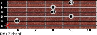D#+7 for guitar on frets x, 6, 9, 8, 8, 9
