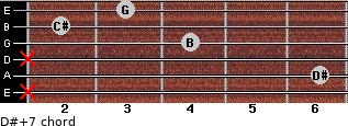 D#+7 for guitar on frets x, 6, x, 4, 2, 3