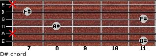 D#- for guitar on frets 11, x, 8, 11, 7, x