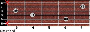 D#- for guitar on frets x, 6, 4, 3, 7, x