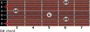 D# for guitar on frets x, 6, 5, 3, x, 6