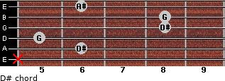 D# for guitar on frets x, 6, 5, 8, 8, 6