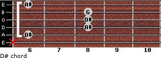 D# for guitar on frets x, 6, 8, 8, 8, 6