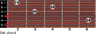 D#- for guitar on frets x, 6, x, 3, 4, 2