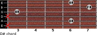 D#- for guitar on frets x, 6, x, 3, 7, 6
