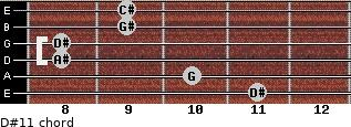 D#11 for guitar on frets 11, 10, 8, 8, 9, 9