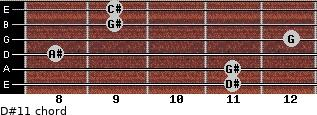 D#11 for guitar on frets 11, 11, 8, 12, 9, 9