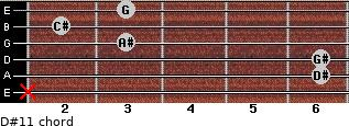 D#11 for guitar on frets x, 6, 6, 3, 2, 3
