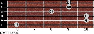 D#11/13/Bb for guitar on frets 6, 10, 10, 8, 9, 9