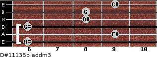 D#11/13/Bb add(m3) guitar chord